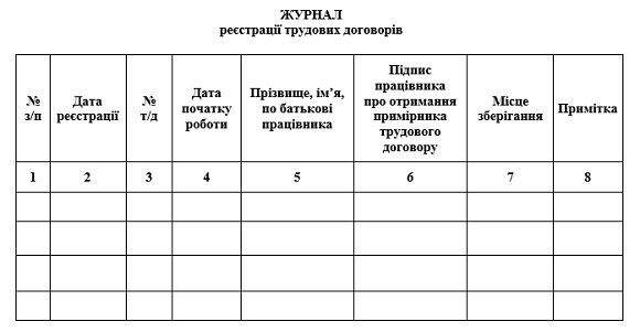 регистрация трудовых договоров 2017 год Украина